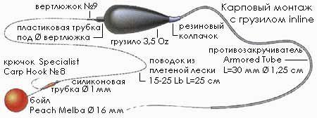 Монтаж снастей