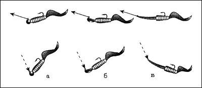 Движение приманок с различными типами джиг-головок