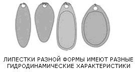 блесна вращалка спиннинг приманка лепесток изготовление груз-сердечник