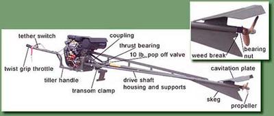 «Стамп-Джампер» - прямой привод!... И никаких карданных узлов