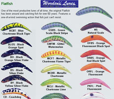 Worden Flatfish