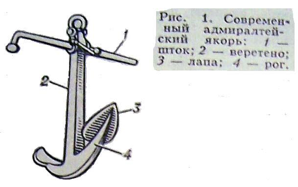 Якоря