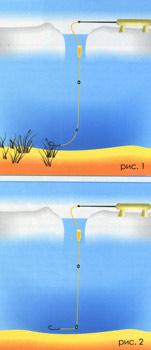вариант оснащения зимней поплавочной удочки
