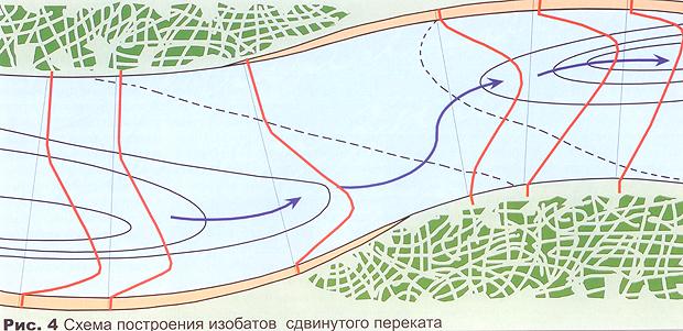 Речной лещ. Философия реки. Часть 1