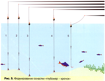 Речной лещ. Определение глубин. Ч. 3