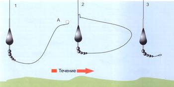 Речной лещ. Определение глубин. Ч. 4