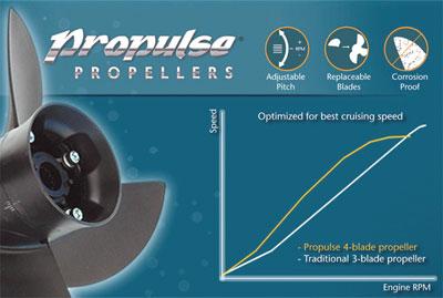 Гребные винты ProPulse – результаты тестов и вопросы эксплуатации.