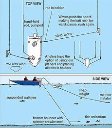 Как уже говорилось, использование «плагов» (diving plugs) так же может быть сверх результативно