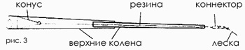 резина штекер