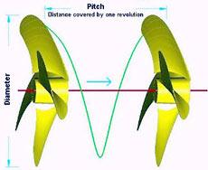 Если у винта три или пять лопастей, то следует замерить расстояние от центра втулки до кончика любой лопасти и умножить это число на два.