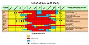 ribolovniy_kalendarm